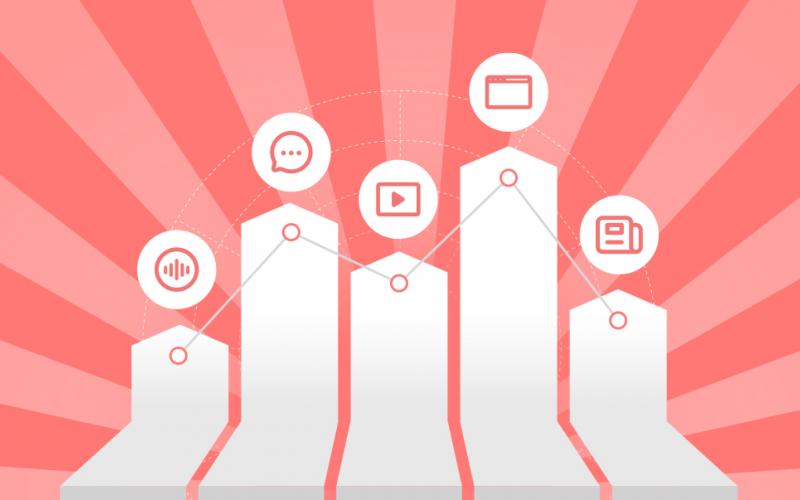 Media metrics enhance C-suite buy-in, survey shows